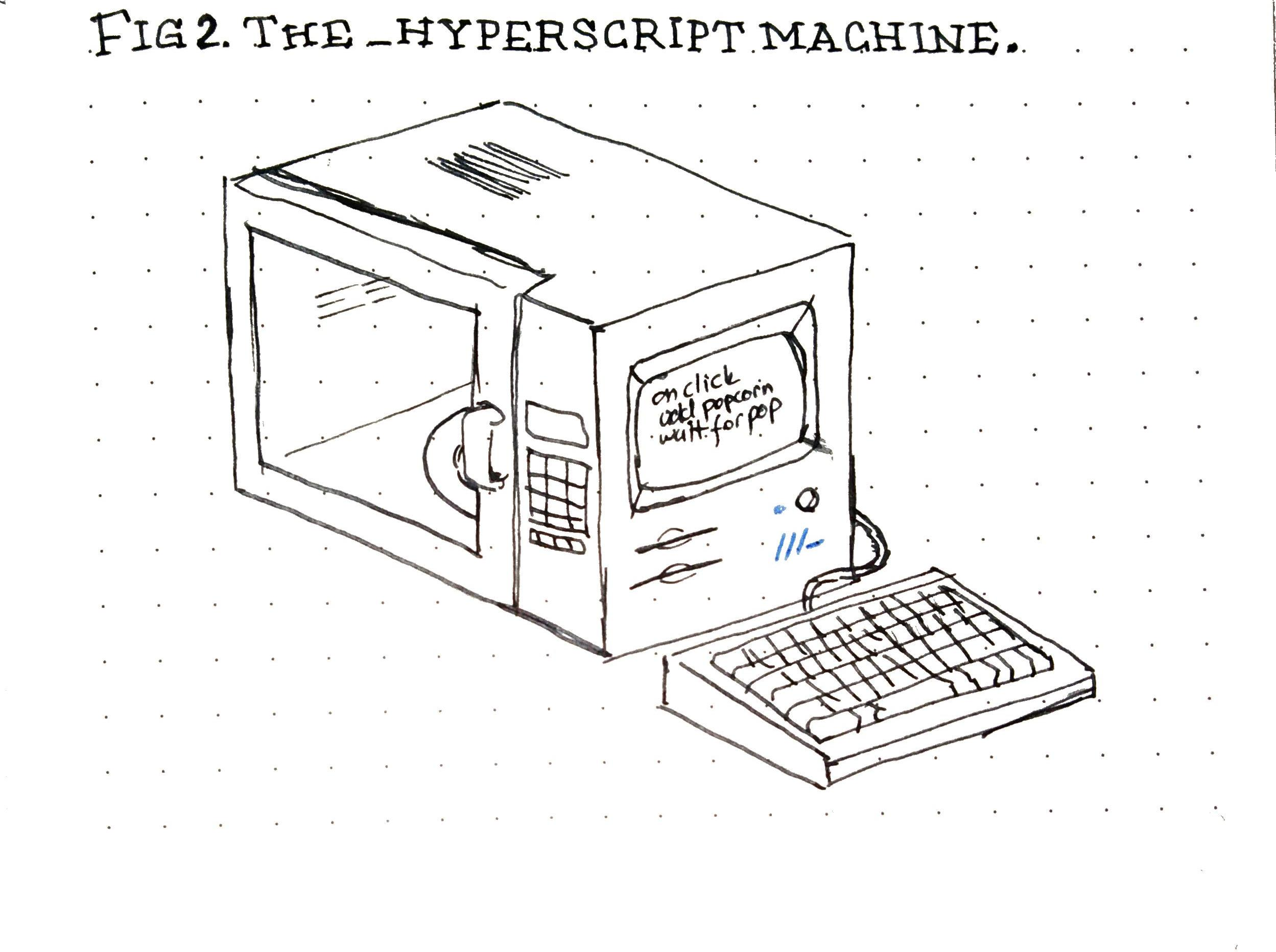 The Hyperscript Machine -- half computer, half microwave.